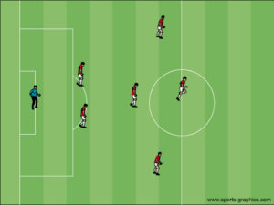 7v7 Formations Youthsoccer101